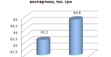 рис. 3_1